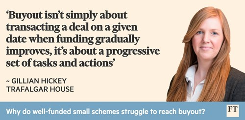 Why do well-funded small schemes struggle to reach buyout?